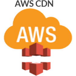 AWS CDN Service - Speed Up Your Website