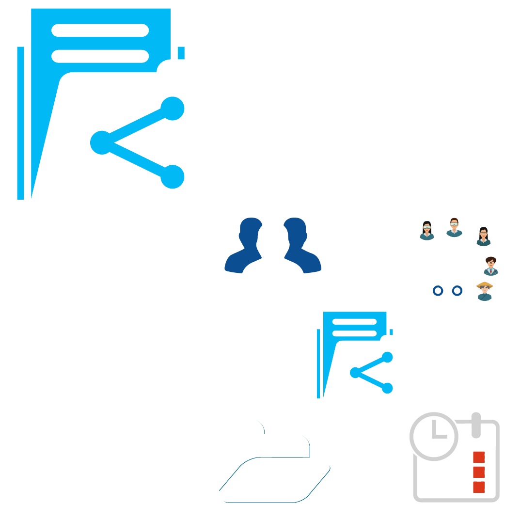 Documents Sharing - Product Kit