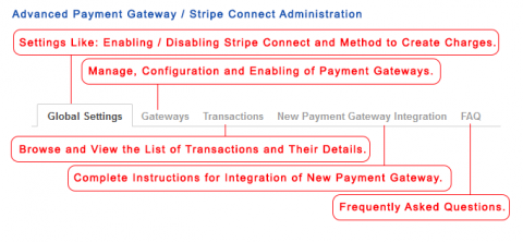 Advanced Payment Gateway / Stripe Connect Administration
