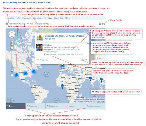 Attractive Map on User Profiles (Owner's View)