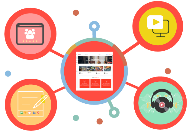 Ultimate YouTube Clone Package
