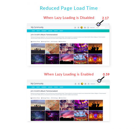 Reduced Page Load Time