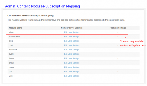 Admin: Content Modules - Subscription Mapping