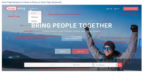 Home Page Background Videos & Photos on Home Page (Explained)