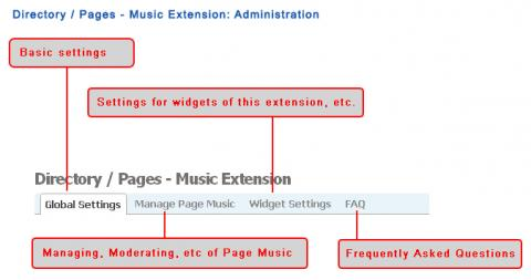 Directory / Pages - Music Extension: Administration