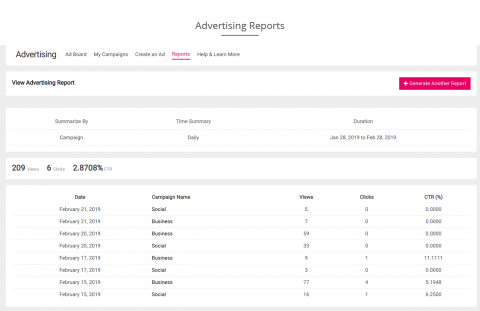 Advertising Reports
