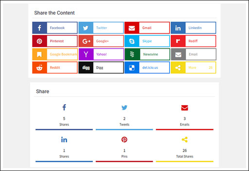 Customized Design for Social Bookmarks