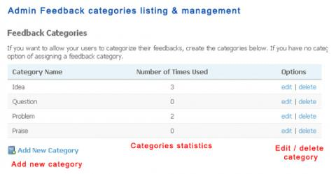Admin Feedback categories listing and management