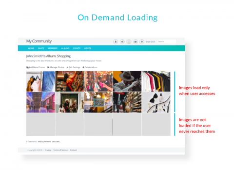 On Demand Loading
