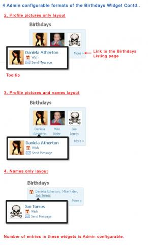 4 Admin configurable formats of the Birthdays Widget Contd..