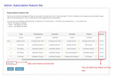 Admin: Subscription Feature Sets