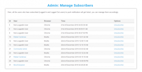 Admin: Manage Subscribers