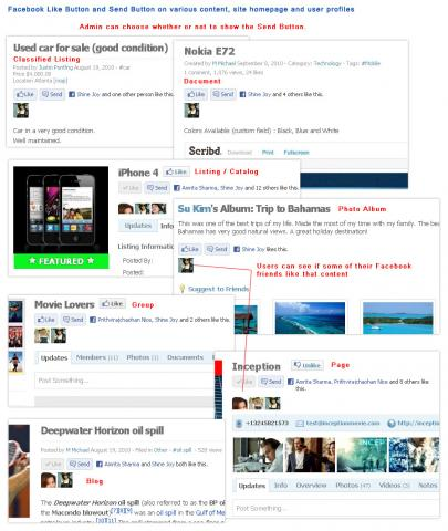 Facebook Like Button and Send Button on various content, site homepage and user profiles