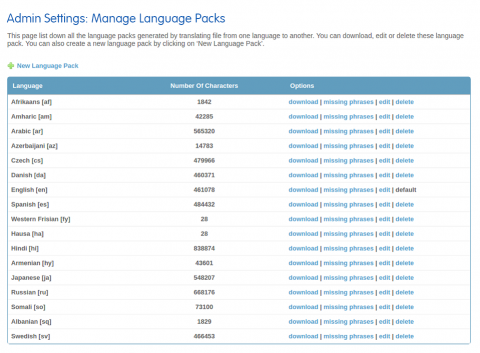 Admin: Manage Language Packs