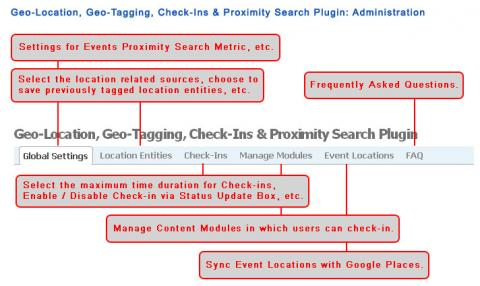 Geo-Location, Geo-Tagging, Check-Ins & Proximity Search Plugin: Administration